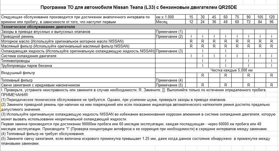 teana33.1.jpg.3bdb49672d3c4d13e63af8b450b95a0f.jpg